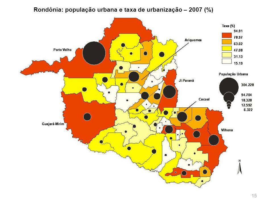 15 Rondônia: população urbana e taxa de urbanização – 2007 (%)
