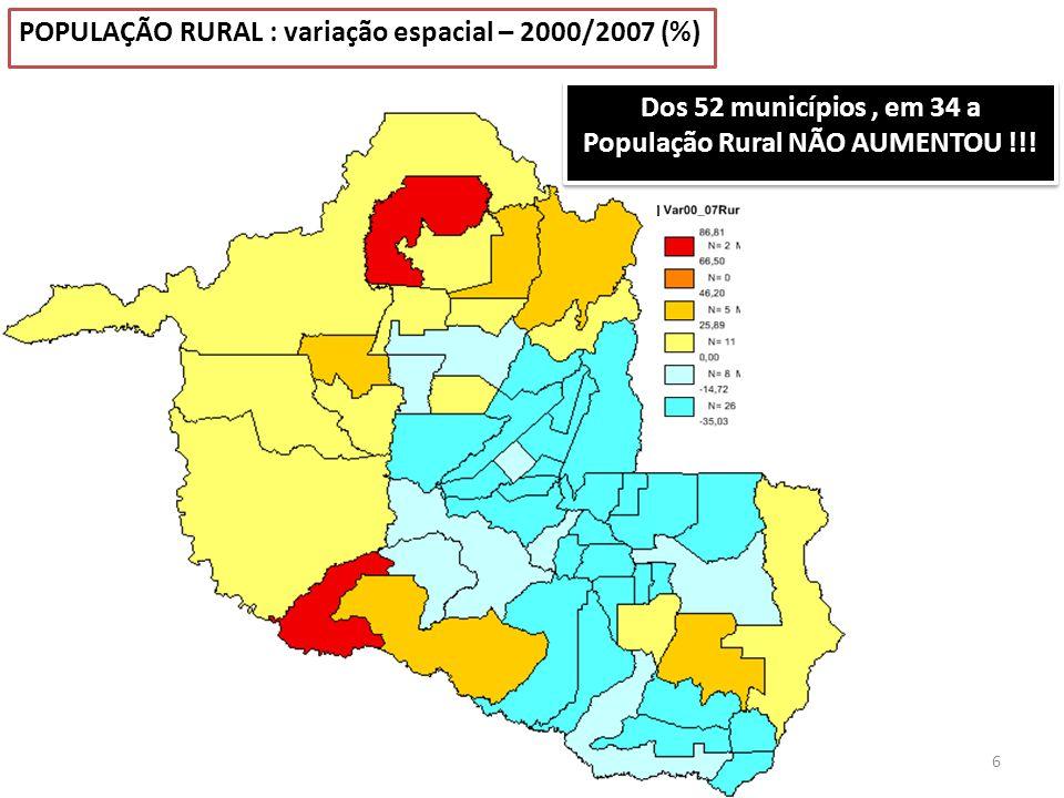 6 POPULAÇÃO RURAL : variação espacial – 2000/2007 (%) Dos 52 municípios, em 34 a População Rural NÃO AUMENTOU !!!