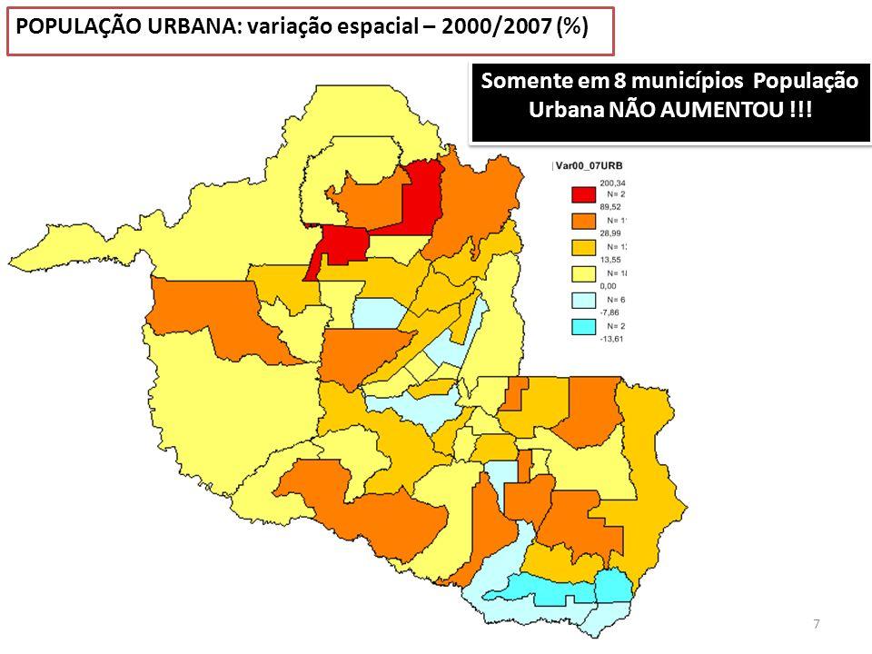 7 POPULAÇÃO URBANA: variação espacial – 2000/2007 (%) Somente em 8 municípios População Urbana NÃO AUMENTOU !!!