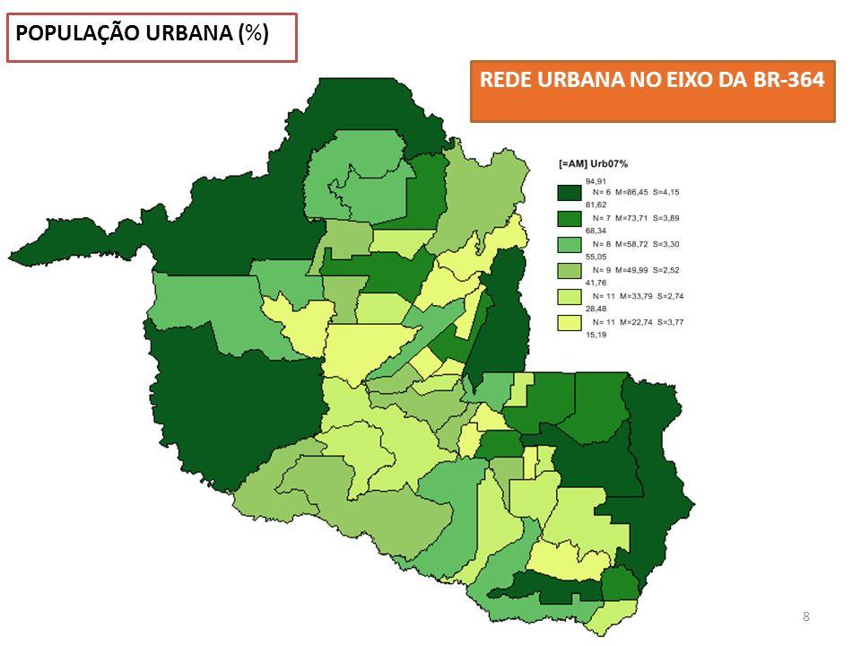 9 POPULAÇÃO RURAL (%) DESLOCAMENTO DA POPULAÇÃO RURAL DO EIXO DA BR-364