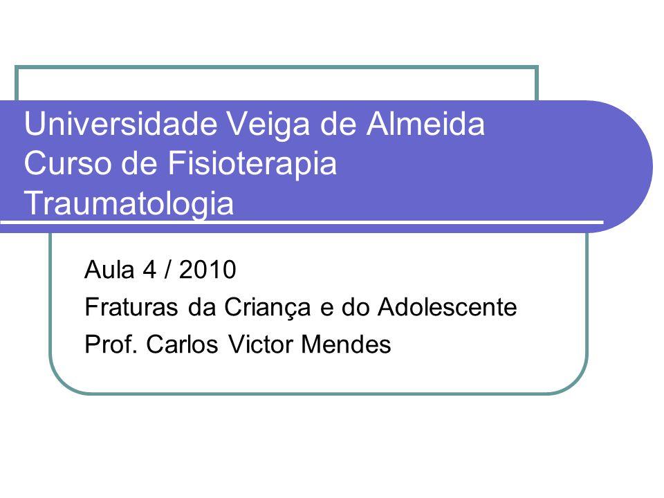 Universidade Veiga de Almeida Curso de Fisioterapia Traumatologia Aula 4 / 2010 Fraturas da Criança e do Adolescente Prof. Carlos Victor Mendes