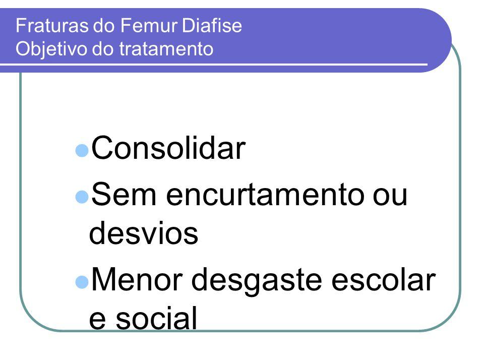 Fraturas do Femur Diafise Objetivo do tratamento Consolidar Sem encurtamento ou desvios Menor desgaste escolar e social