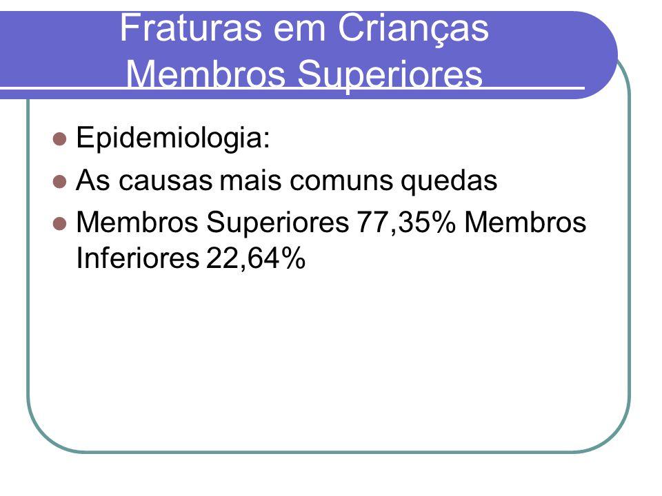 Fraturas em Crianças Membros Superiores Epidemiologia: As causas mais comuns quedas Membros Superiores 77,35% Membros Inferiores 22,64%