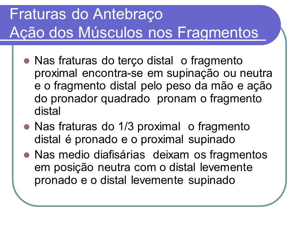 Fraturas do Antebraço Ação dos Músculos nos Fragmentos Nas fraturas do terço distal o fragmento proximal encontra-se em supinação ou neutra e o fragme