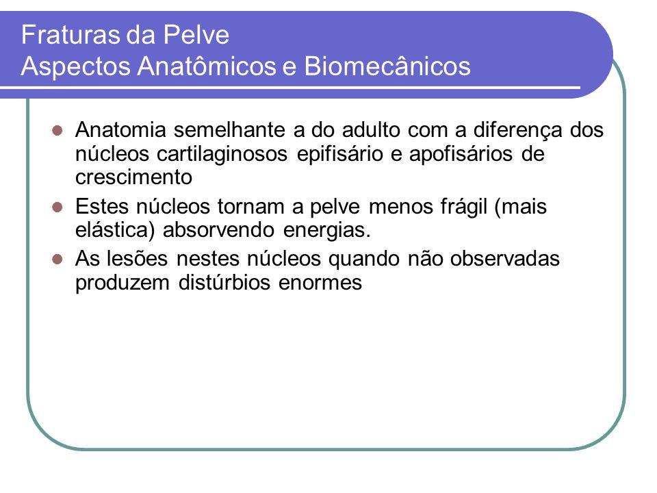Fraturas da Pelve Aspectos Anatômicos e Biomecânicos Anatomia semelhante a do adulto com a diferença dos núcleos cartilaginosos epifisário e apofisári