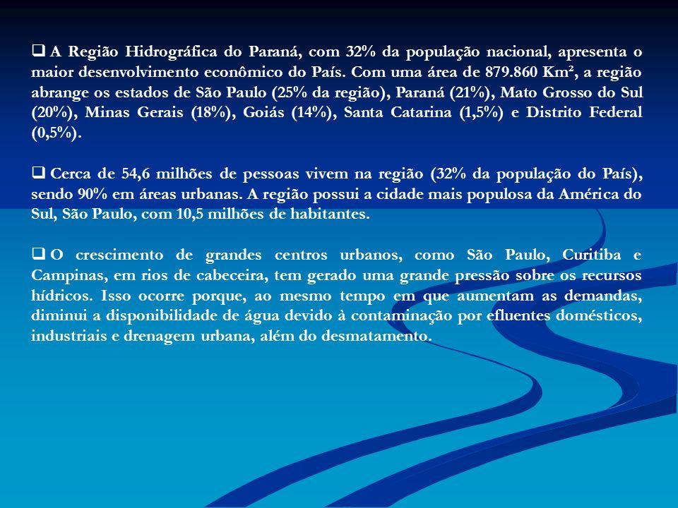 A Região Hidrográfica do Paraná, com 32% da população nacional, apresenta o maior desenvolvimento econômico do País. Com uma área de 879.860 Km², a re