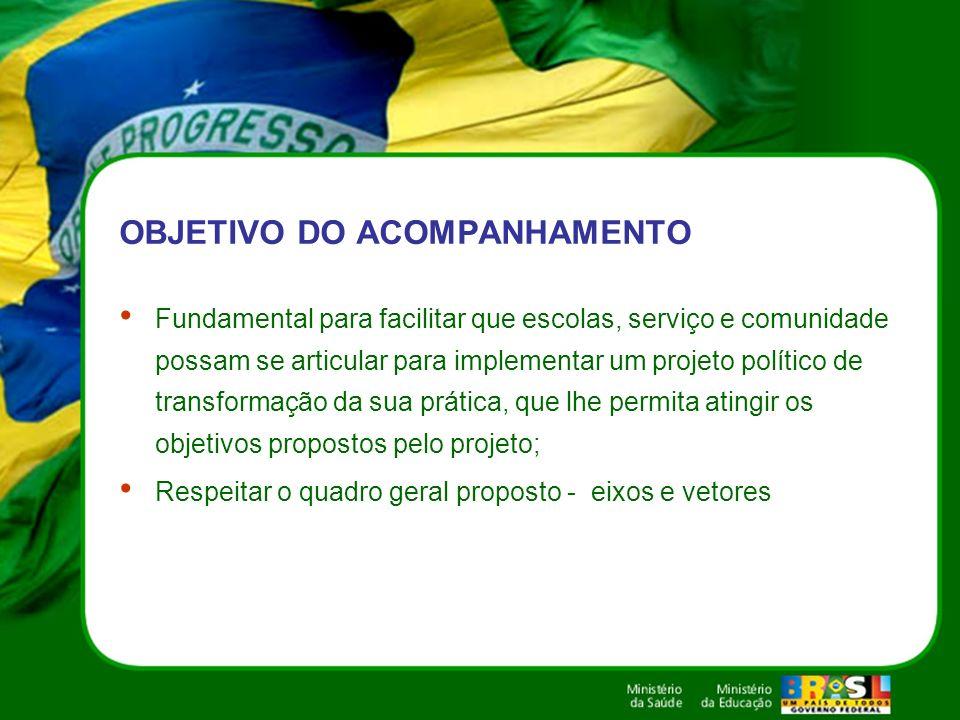 OBJETIVO DO ACOMPANHAMENTO Fundamental para facilitar que escolas, serviço e comunidade possam se articular para implementar um projeto político de tr