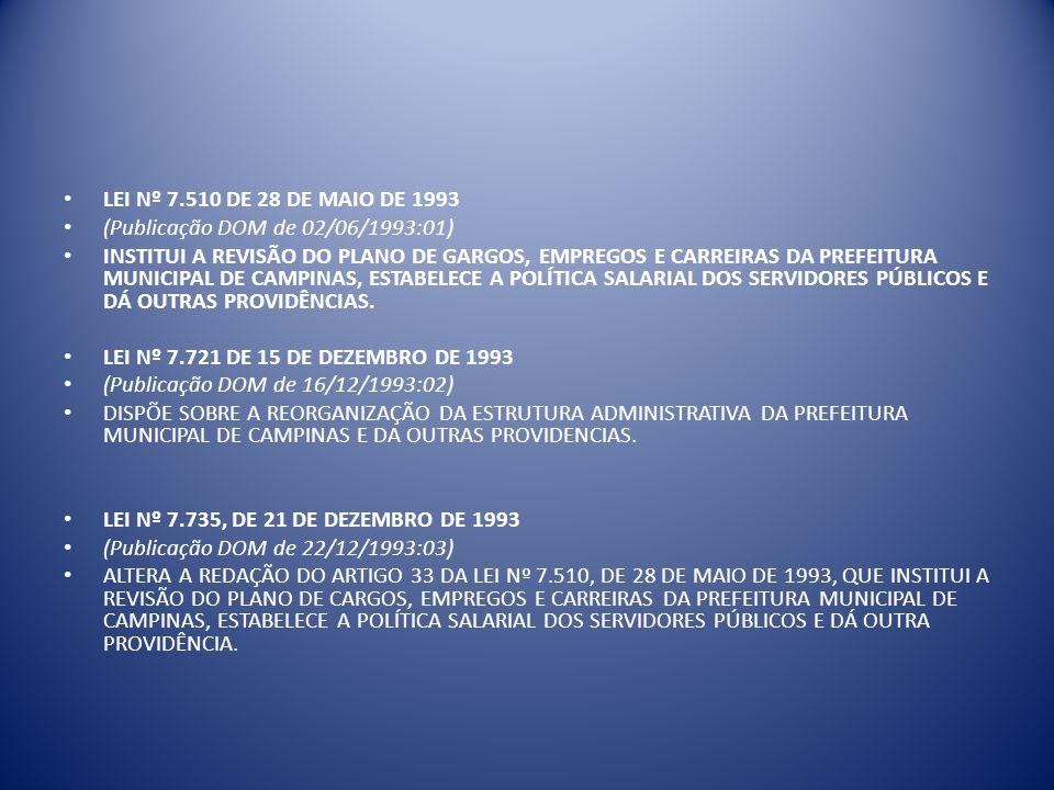 LEI Nº 7.510 DE 28 DE MAIO DE 1993 (Publicação DOM de 02/06/1993:01) INSTITUI A REVISÃO DO PLANO DE GARGOS, EMPREGOS E CARREIRAS DA PREFEITURA MUNICIPAL DE CAMPINAS, ESTABELECE A POLÍTICA SALARIAL DOS SERVIDORES PÚBLICOS E DÁ OUTRAS PROVIDÊNCIAS.