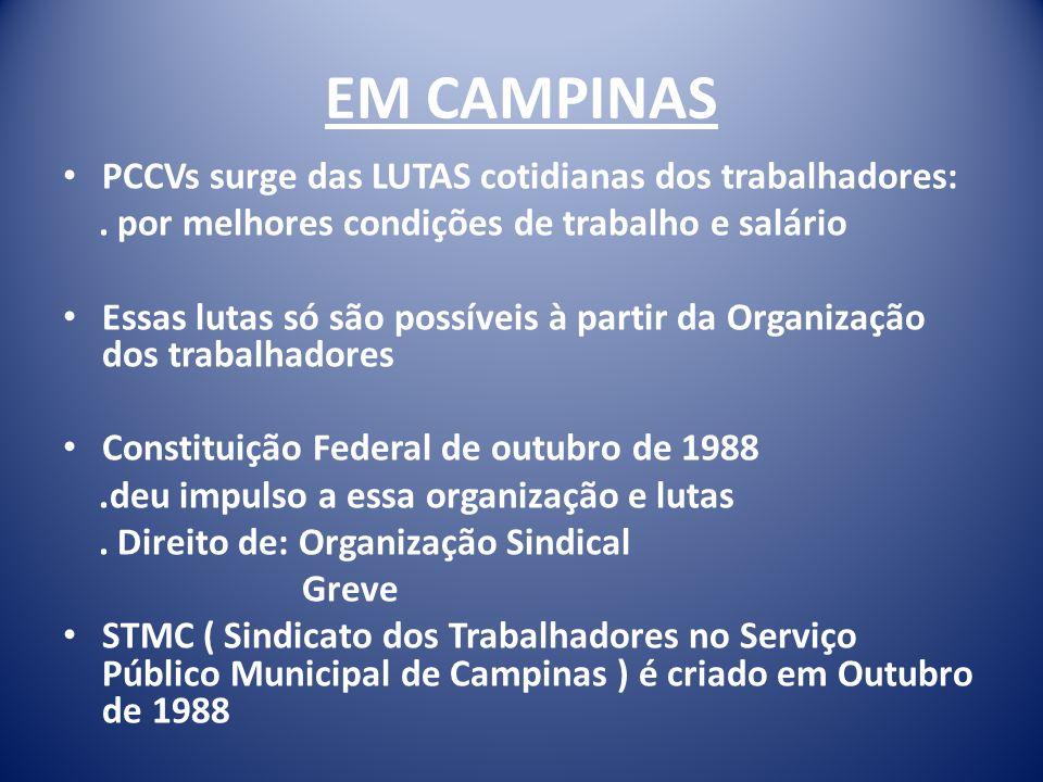EM CAMPINAS PCCVs surge das LUTAS cotidianas dos trabalhadores:.