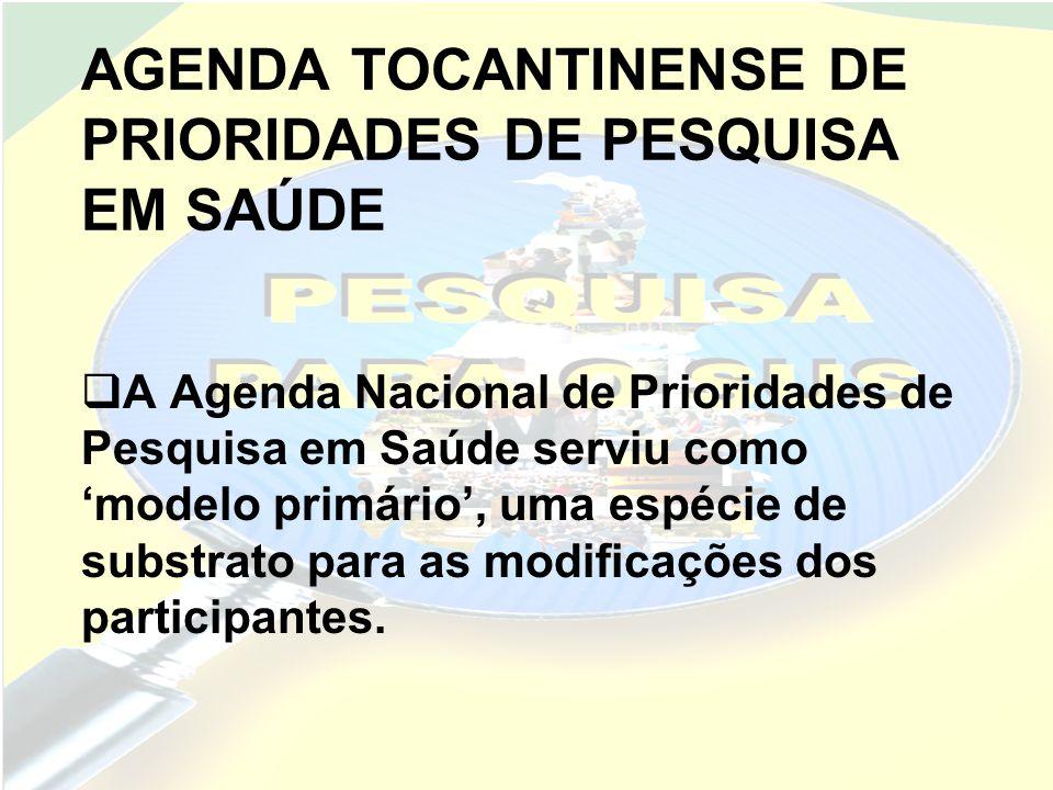 AGENDA TOCANTINENSE DE PRIORIDADES DE PESQUISA EM SAÚDE A Agenda Nacional de Prioridades de Pesquisa em Saúde serviu como modelo primário, uma espécie de substrato para as modificações dos participantes.