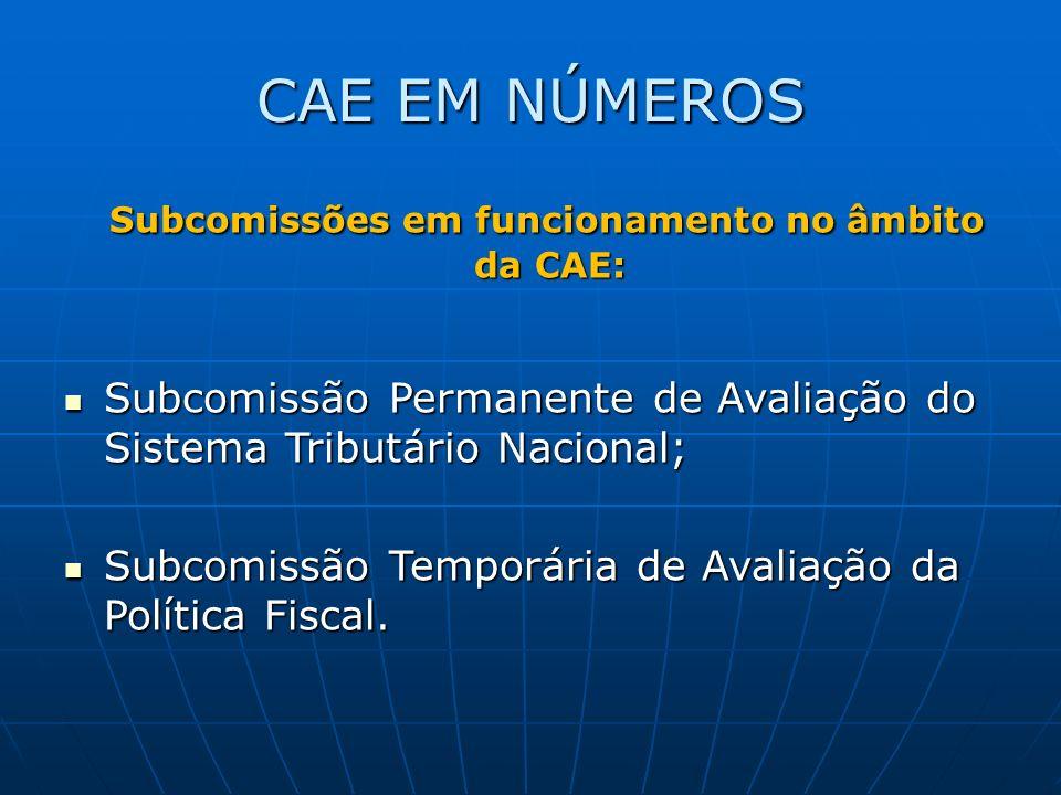 CAE EM NÚMEROS Subcomissões em funcionamento no âmbito da CAE: Subcomissões em funcionamento no âmbito da CAE: Subcomissão Permanente de Avaliação do Sistema Tributário Nacional; Subcomissão Permanente de Avaliação do Sistema Tributário Nacional; Subcomissão Temporária de Avaliação da Política Fiscal.