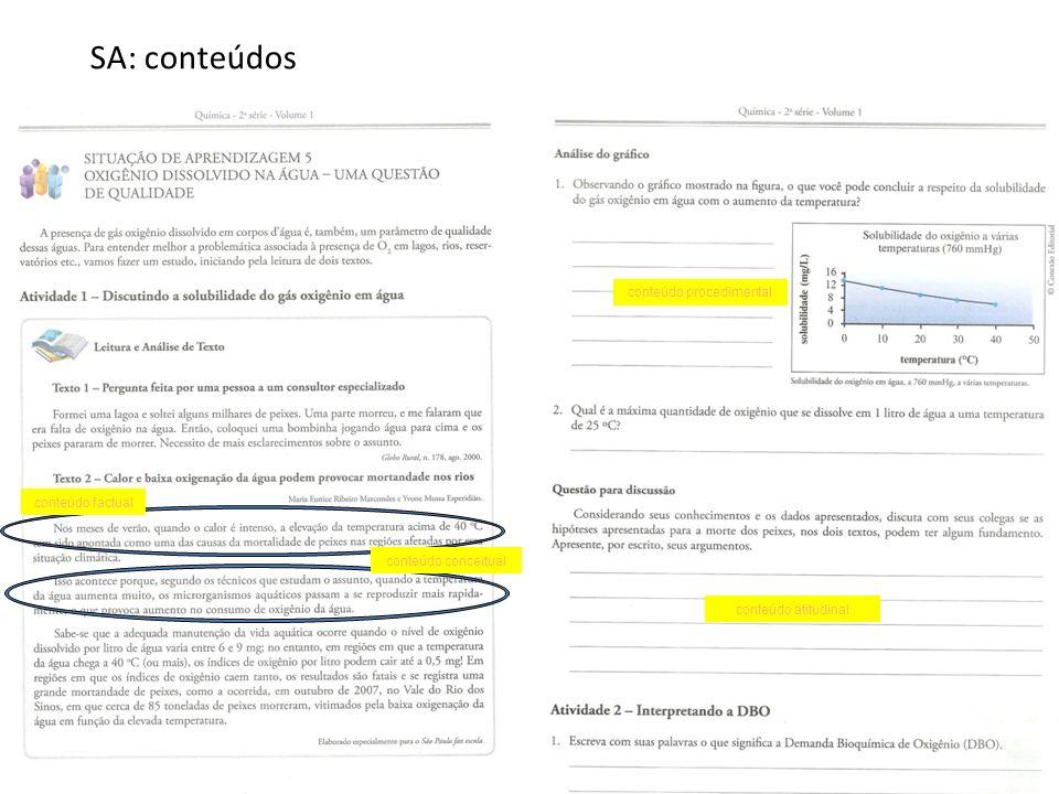 SA: conteúdos conteúdo factual conteúdo conceitual conteúdo procedimental conteúdo atitudinal