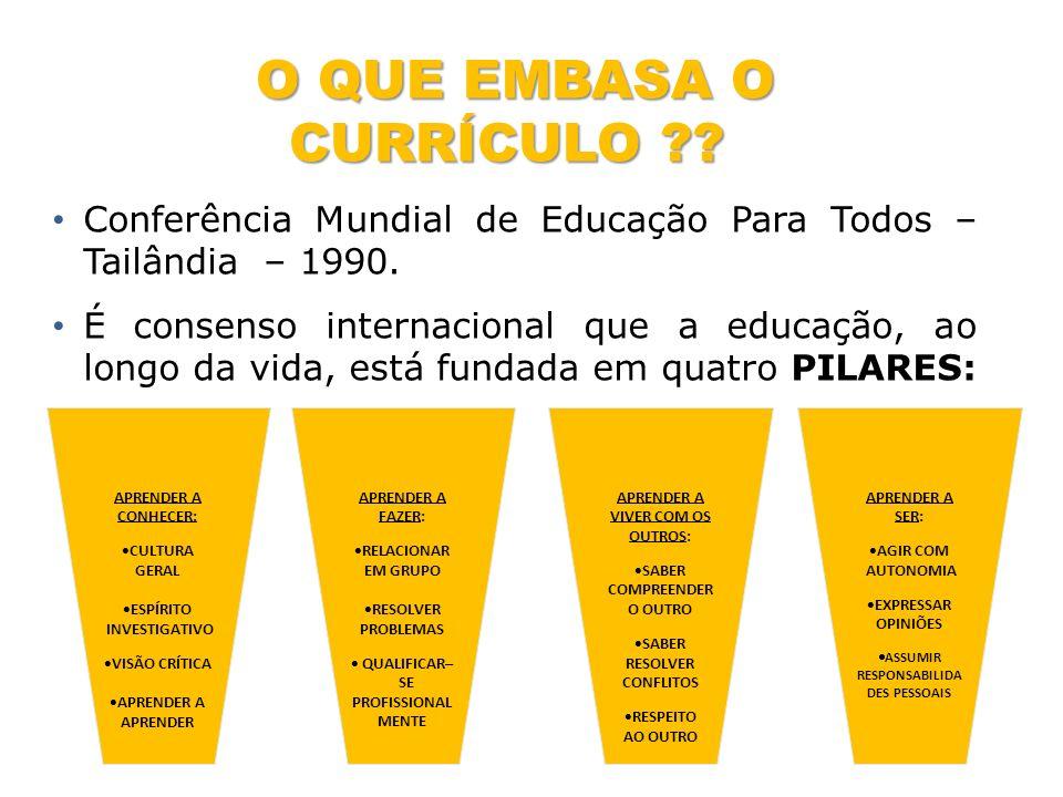 O QUE EMBASA O CURRÍCULO ?? O QUE EMBASA O CURRÍCULO ?? Conferência Mundial de Educação Para Todos – Tailândia – 1990. É consenso internacional que a