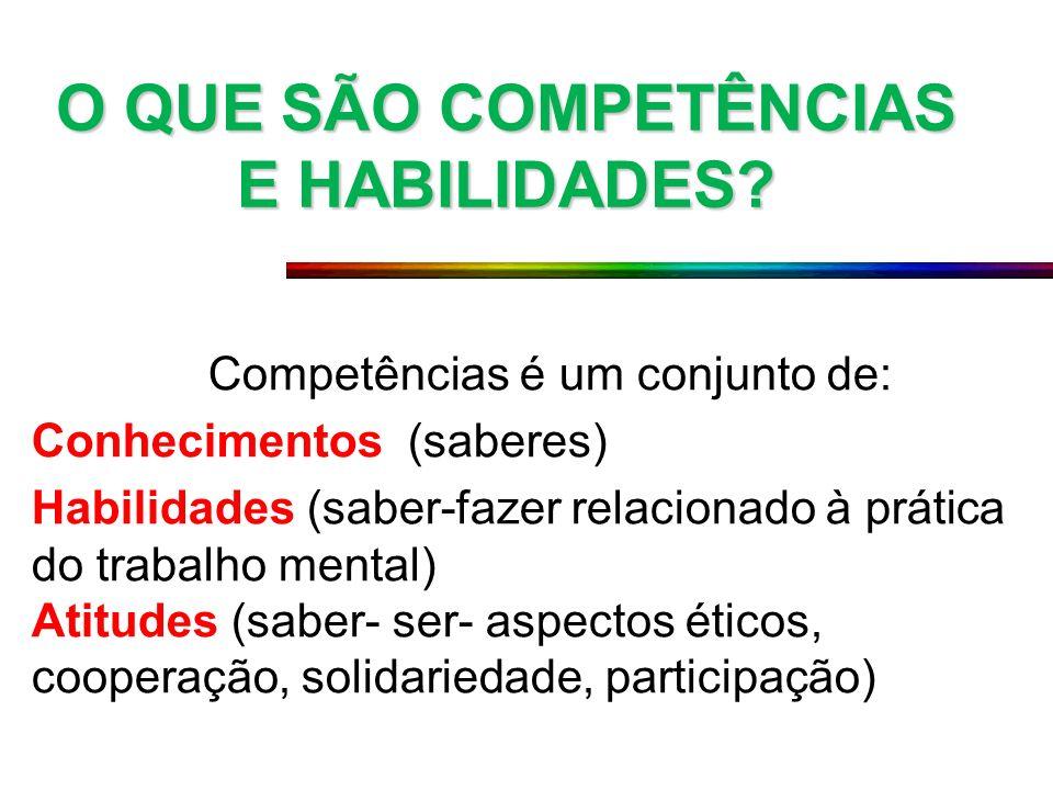O QUE SÃO COMPETÊNCIAS E HABILIDADES? Competências é um conjunto de: Conhecimentos (saberes) Habilidades (saber-fazer relacionado à prática do trabalh