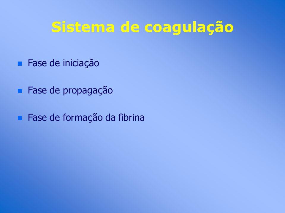 Sistema de coagulação Fase de inicia ç ão Fase de propaga ç ão Fase de forma ç ão da fibrina