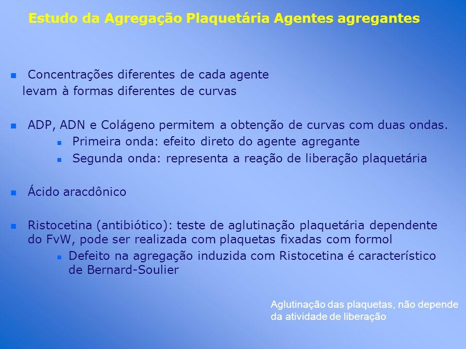 Estudo da Agregação Plaquetária Agentes agregantes n n Concentrações diferentes de cada agente levam à formas diferentes de curvas n n ADP, ADN e Colá