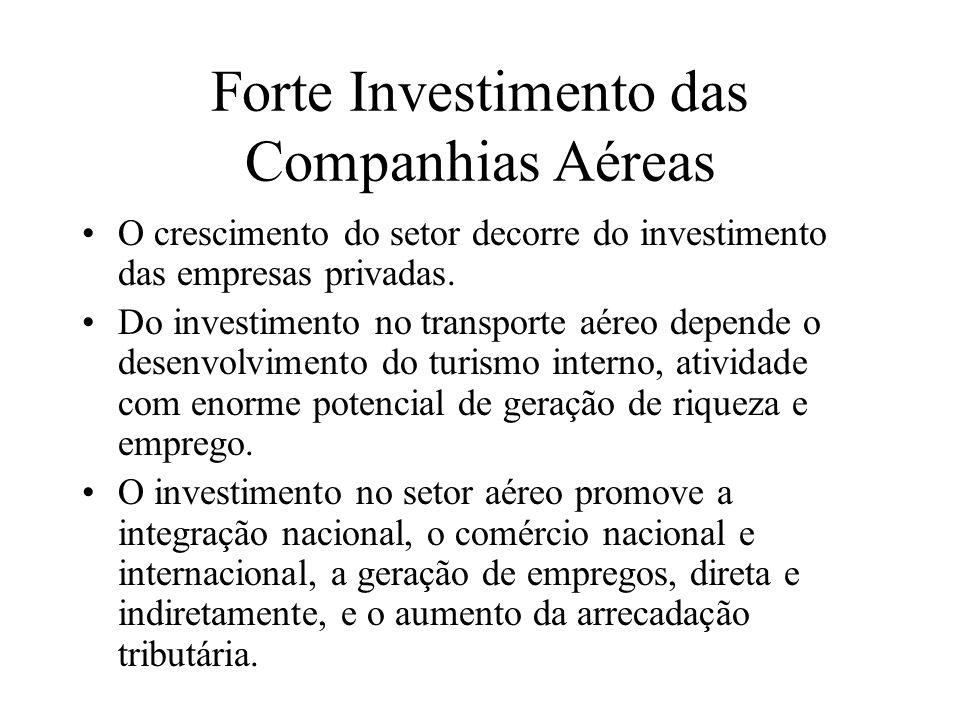 Forte Investimento das Companhias Aéreas O crescimento do setor decorre do investimento das empresas privadas. Do investimento no transporte aéreo dep