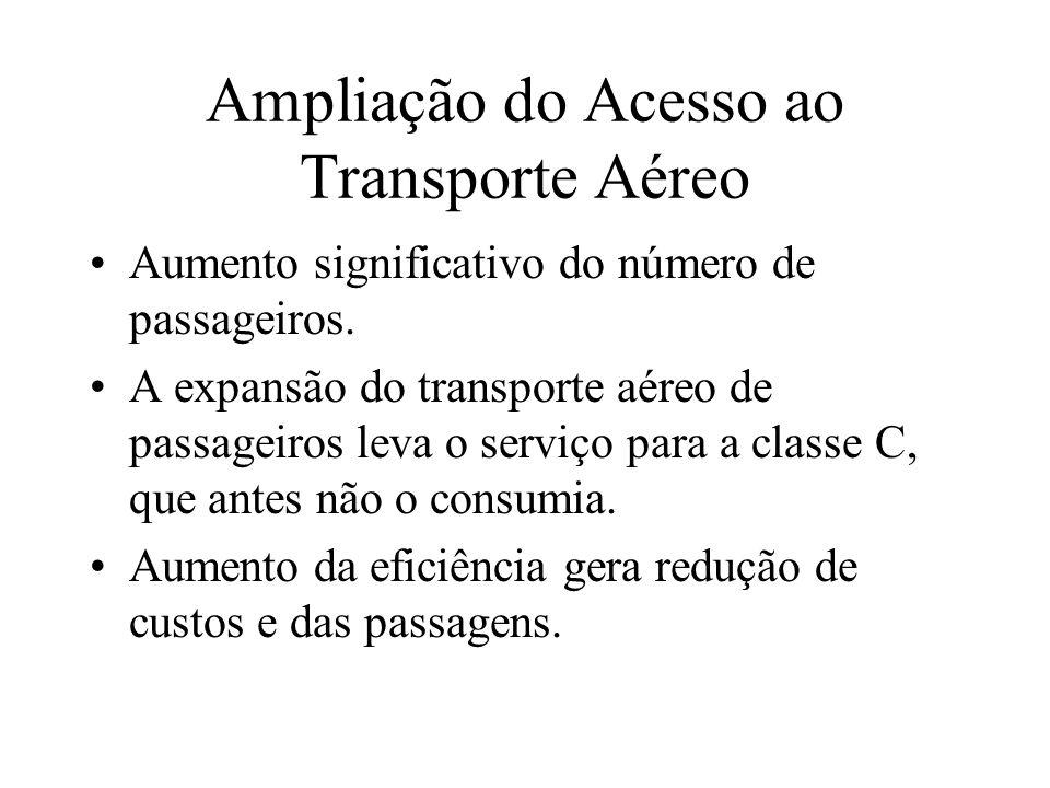 Ampliação do Acesso ao Transporte Aéreo Aumento significativo do número de passageiros. A expansão do transporte aéreo de passageiros leva o serviço p