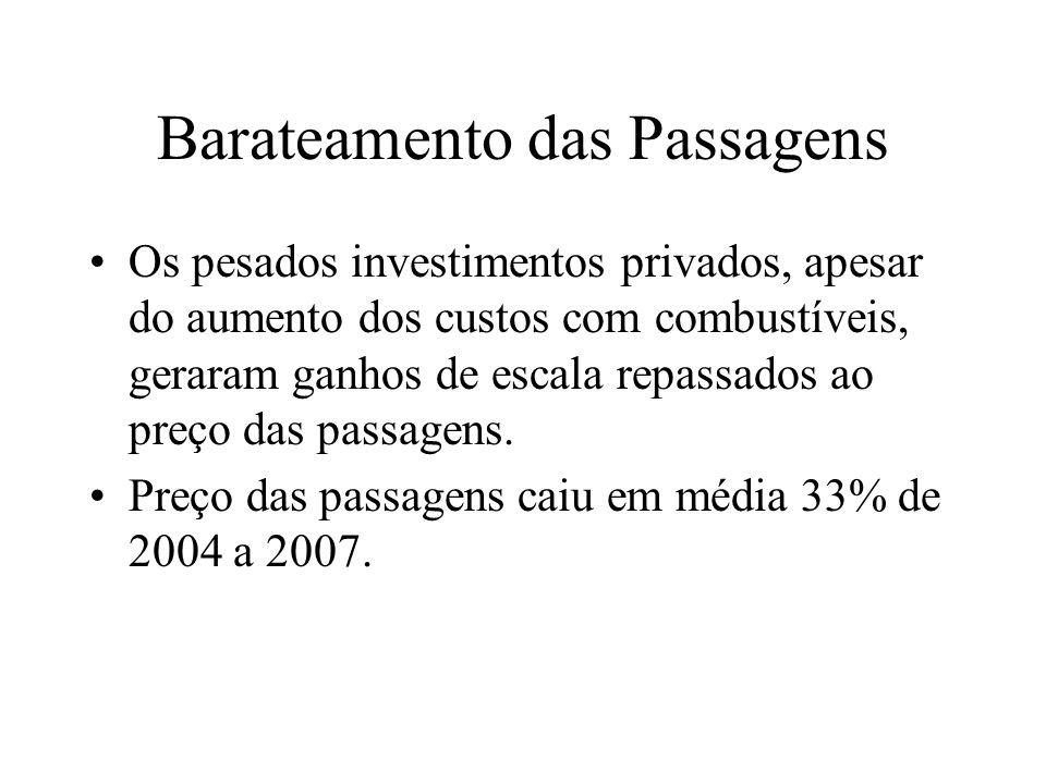 Barateamento das Passagens Os pesados investimentos privados, apesar do aumento dos custos com combustíveis, geraram ganhos de escala repassados ao pr