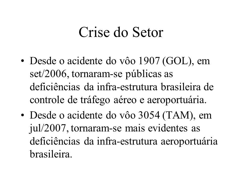 Crise do Setor Desde o acidente do vôo 1907 (GOL), em set/2006, tornaram-se públicas as deficiências da infra-estrutura brasileira de controle de tráf
