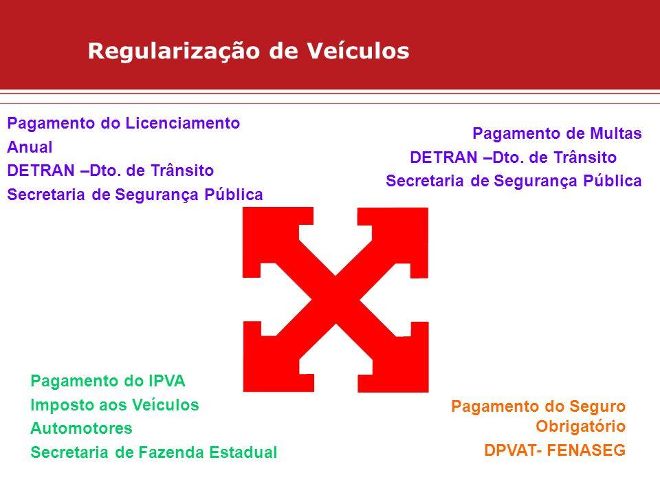 Regularização de Veículos Pagamento de Multas DETRAN –Dto. de Trânsito Secretaria de Segurança Pública Pagamento do Seguro Obrigatório DPVAT- FENASEG