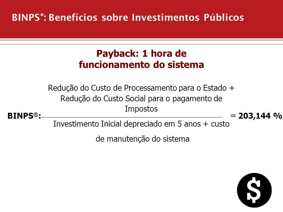 Redução do Custo de Processamento para o Estado + Redução do Custo Social para o pagamento de Impostos Investimento Inicial depreciado em 5 anos + cus