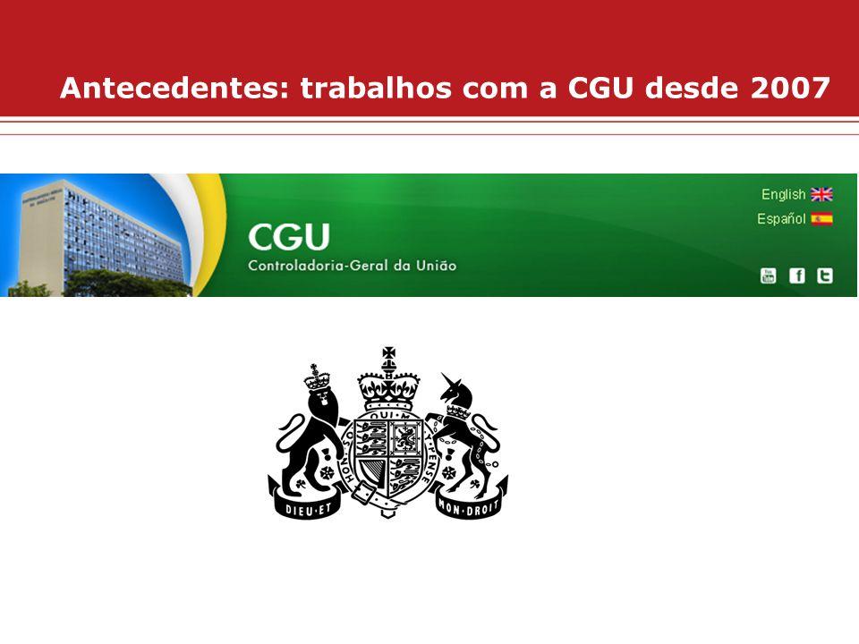 Banco de Dados Instituição Bancária Contribuintes Secretaria da Fazenda Acesso via RENAVAM Arrecadação IPVA sem Guia – Fluxo hoje