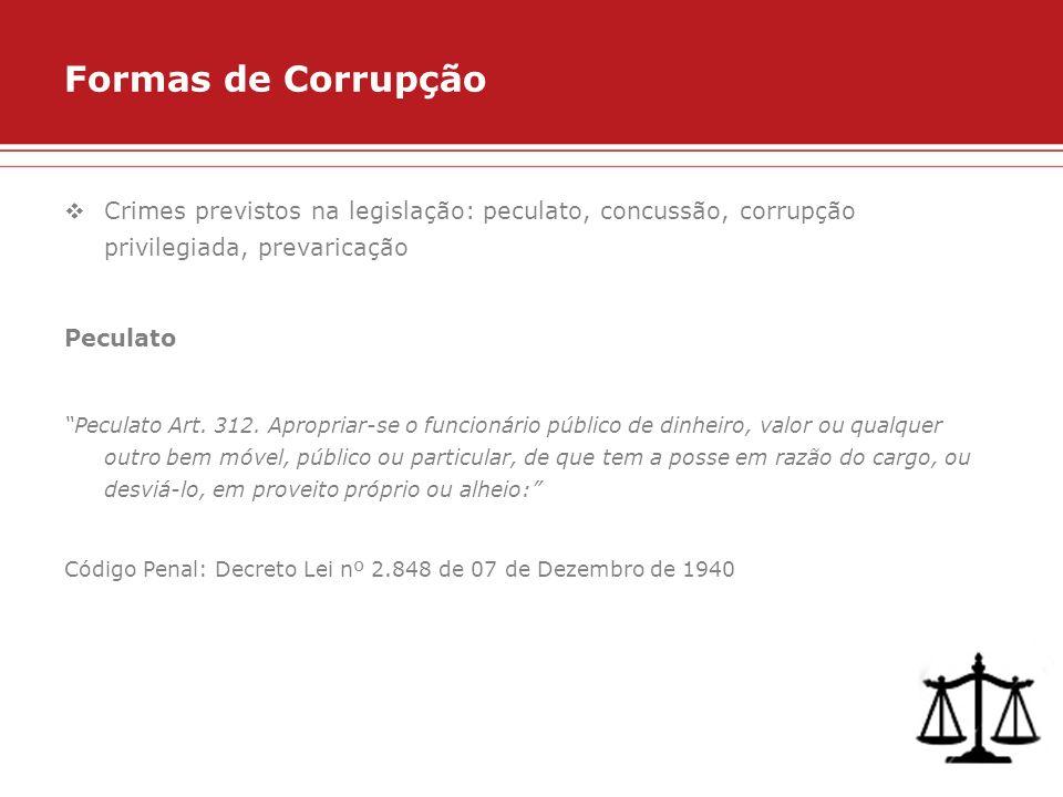 Formas de Corrupção Crimes previstos na legislação: peculato, concussão, corrupção privilegiada, prevaricação Peculato Peculato Art. 312. Apropriar-se
