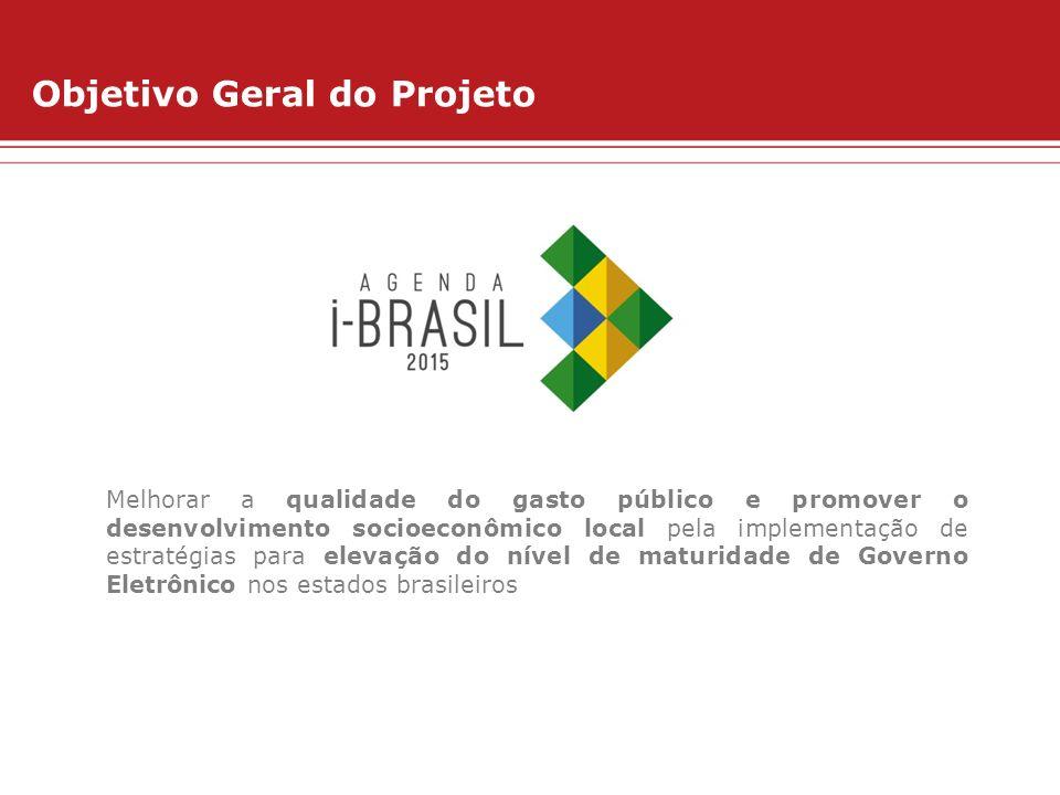 Objetivo Geral do Projeto Melhorar a qualidade do gasto público e promover o desenvolvimento socioeconômico local pela implementação de estratégias pa