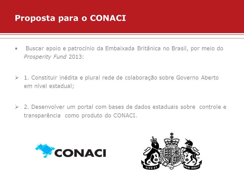 Proposta para o CONACI Buscar apoio e patrocínio da Embaixada Britânica no Brasil, por meio do Prosperity Fund 2013: 1. Constituir inédita e plural re