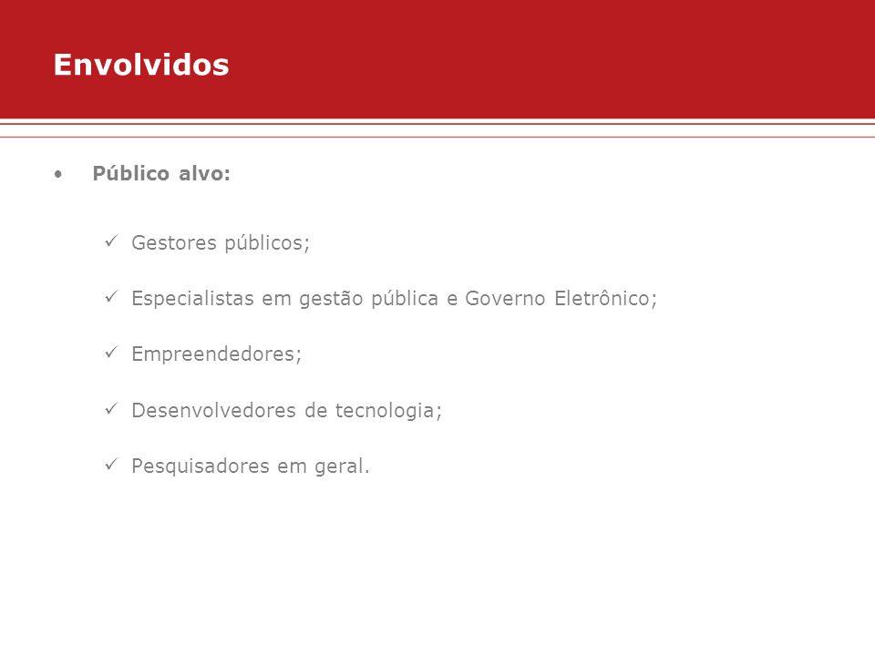 Envolvidos Público alvo: Gestores públicos; Especialistas em gestão pública e Governo Eletrônico; Empreendedores; Desenvolvedores de tecnologia; Pesqu