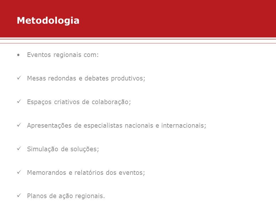 Metodologia Eventos regionais com: Mesas redondas e debates produtivos; Espaços criativos de colaboração; Apresentações de especialistas nacionais e i