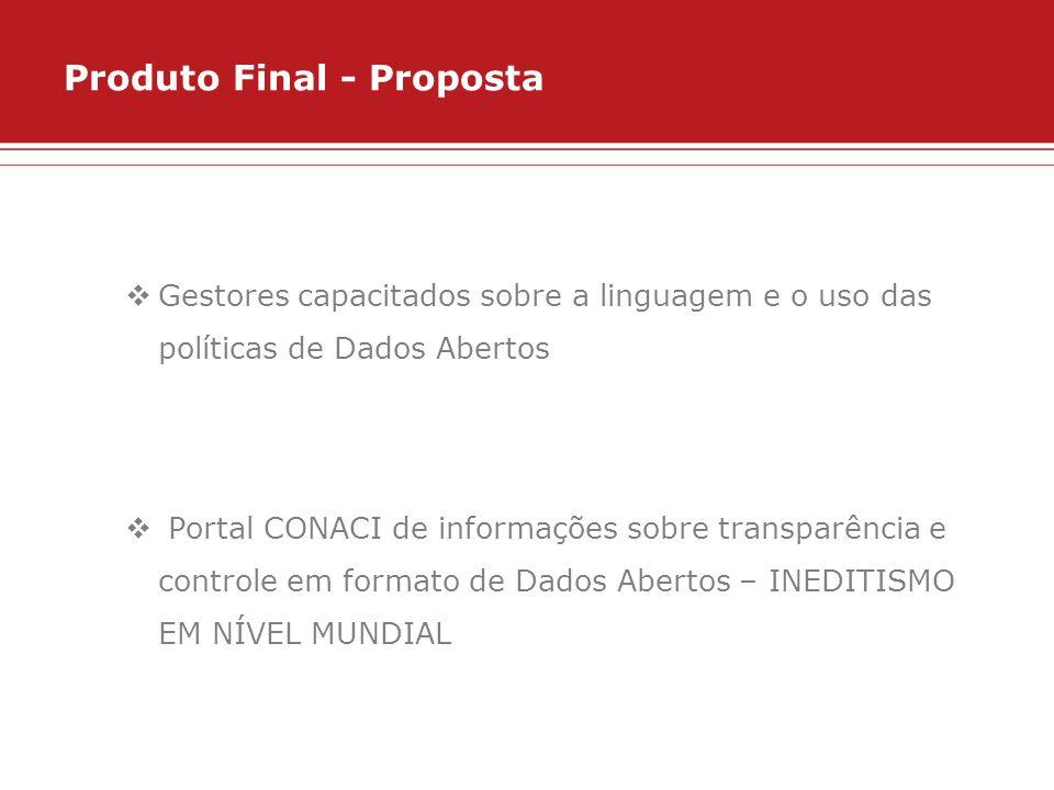 Produto Final - Proposta Gestores capacitados sobre a linguagem e o uso das políticas de Dados Abertos Portal CONACI de informações sobre transparênci