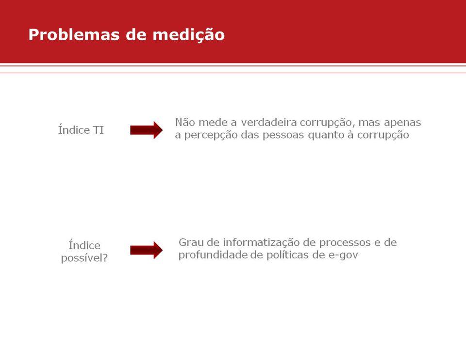 Agenda i-Brasil 2015 Abril de 2011: Governo Britânico lança fundo de cooperação internacional e o projeto Agenda i- Brasil 2015, idealizado por FF / e-Stratégia Pública, é selecionado.