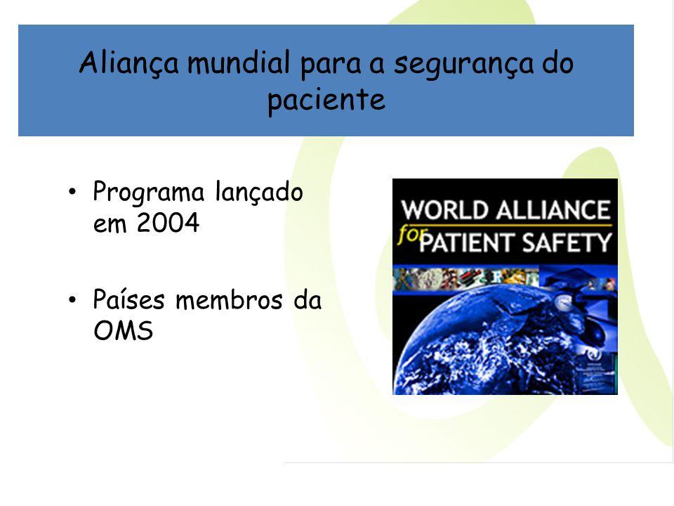 Aliança mundial para a segurança do paciente Programa lançado em 2004 Países membros da OMS