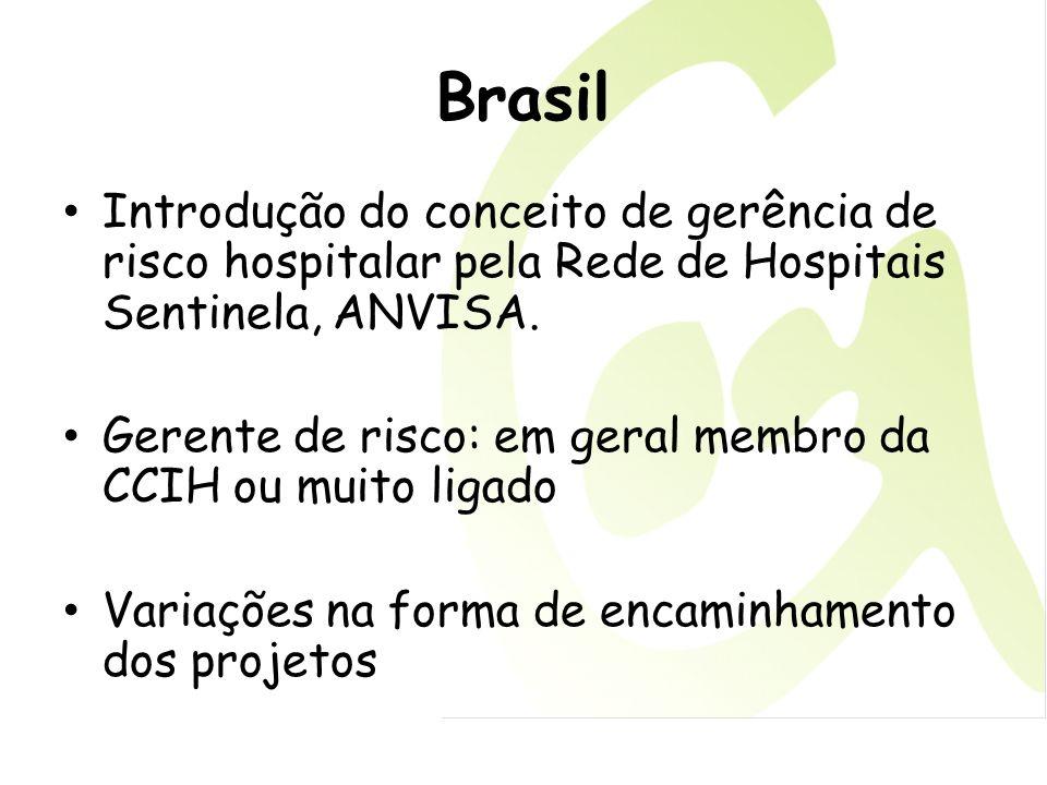 Brasil Introdução do conceito de gerência de risco hospitalar pela Rede de Hospitais Sentinela, ANVISA. Gerente de risco: em geral membro da CCIH ou m
