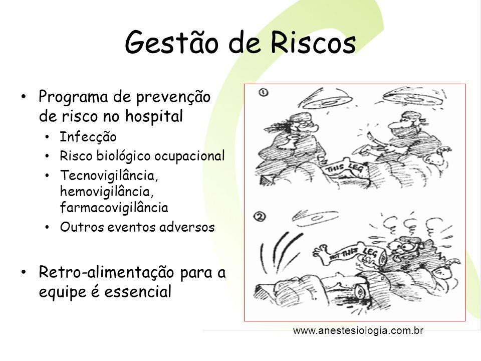 Gestão de Riscos Programa de prevenção de risco no hospital Infecção Risco biológico ocupacional Tecnovigilância, hemovigilância, farmacovigilância Ou