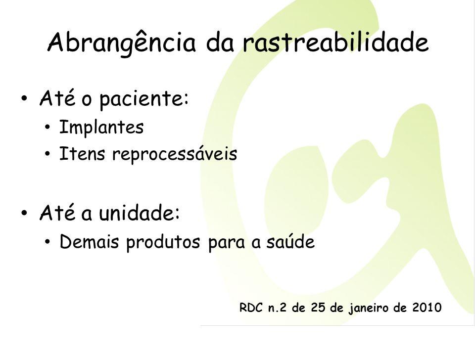 Abrangência da rastreabilidade Até o paciente: Implantes Itens reprocessáveis Até a unidade: Demais produtos para a saúde RDC n.2 de 25 de janeiro de