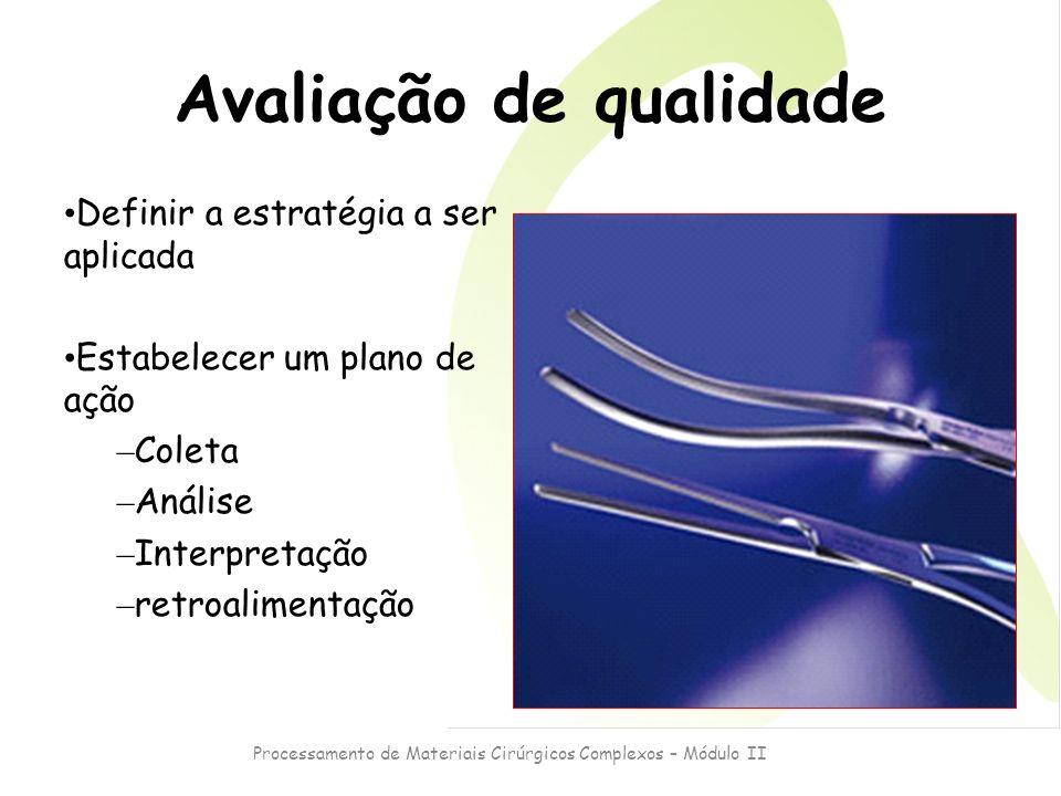 Processamento de Materiais Cirúrgicos Complexos – Módulo II Avaliação de qualidade Definir a estratégia a ser aplicada Estabelecer um plano de ação –