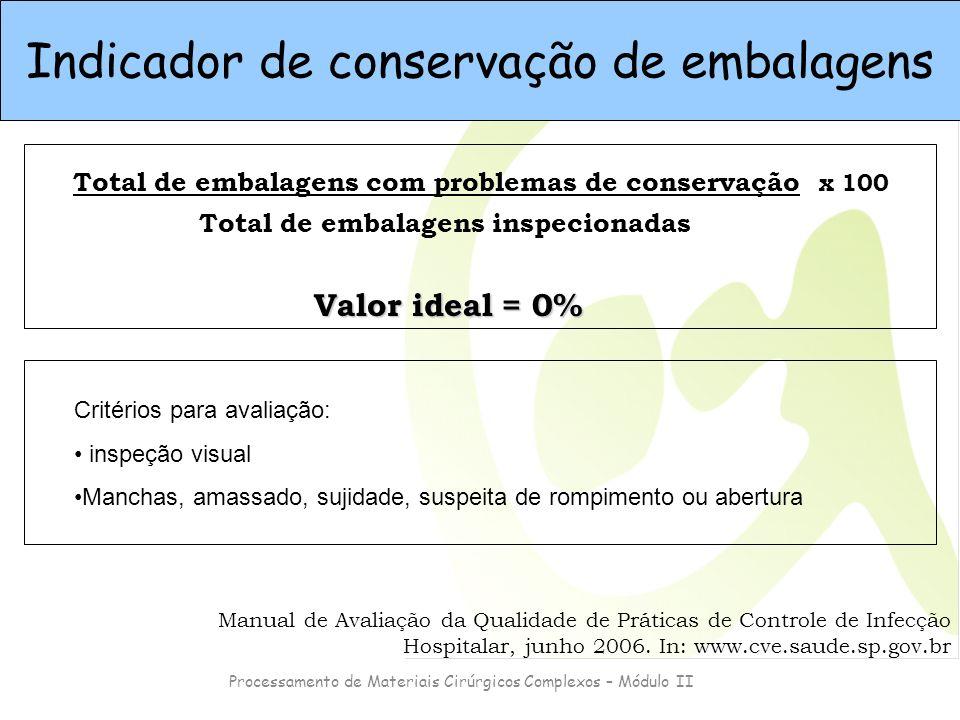 Processamento de Materiais Cirúrgicos Complexos – Módulo II Total de embalagens com problemas de conservação Total de embalagens inspecionadas x 100 V