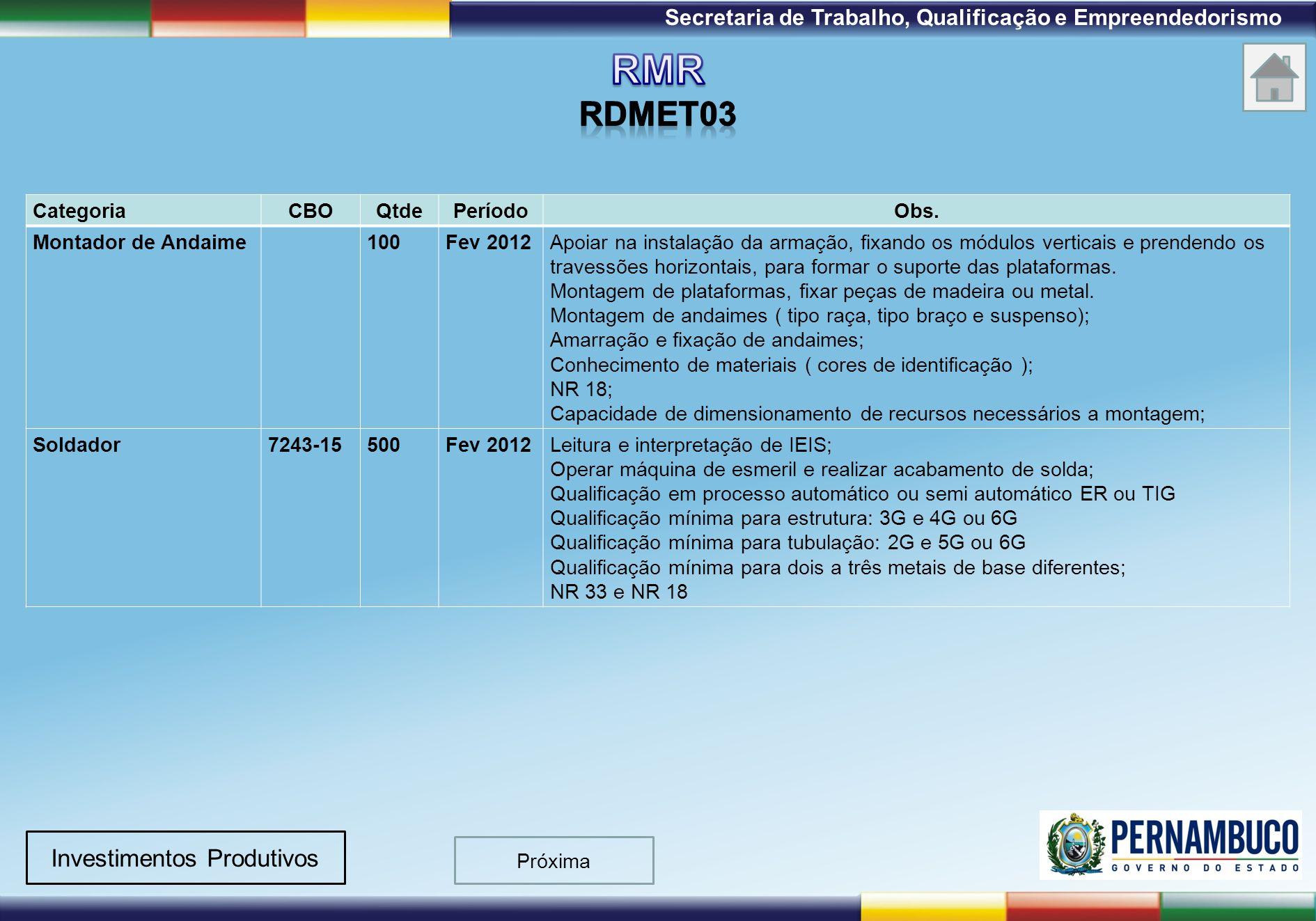1ª Reunião de Monitoramento 2009 – 31/03/09 Secretaria de Trabalho, Qualificação e Empreendedorismo CategoriaCBOQtdePeríodoObs. Montador de Andaime100