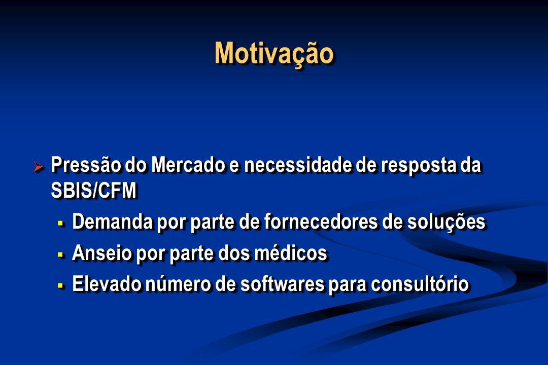 MotivaçãoMotivação Pressão do Mercado e necessidade de resposta da SBIS/CFM Pressão do Mercado e necessidade de resposta da SBIS/CFM Demanda por parte