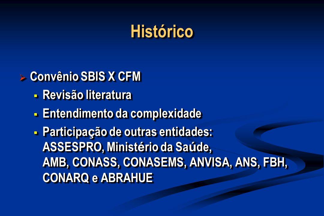 HistóricoHistórico Convênio SBIS X CFM Convênio SBIS X CFM Revisão literatura Revisão literatura Entendimento da complexidade Entendimento da complexidade Participa ç ão de outras entidades: ASSESPRO, Minist é rio da Sa ú de, AMB, CONASS, CONASEMS, ANVISA, ANS, FBH, CONARQ e ABRAHUE Participa ç ão de outras entidades: ASSESPRO, Minist é rio da Sa ú de, AMB, CONASS, CONASEMS, ANVISA, ANS, FBH, CONARQ e ABRAHUE Convênio SBIS X CFM Convênio SBIS X CFM Revisão literatura Revisão literatura Entendimento da complexidade Entendimento da complexidade Participa ç ão de outras entidades: ASSESPRO, Minist é rio da Sa ú de, AMB, CONASS, CONASEMS, ANVISA, ANS, FBH, CONARQ e ABRAHUE Participa ç ão de outras entidades: ASSESPRO, Minist é rio da Sa ú de, AMB, CONASS, CONASEMS, ANVISA, ANS, FBH, CONARQ e ABRAHUE