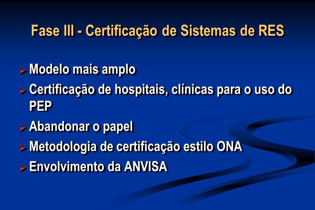 Fase III - Certificação de Sistemas de RES Modelo mais amplo Modelo mais amplo Certificação de hospitais, clínicas para o uso do PEP Certificação de hospitais, clínicas para o uso do PEP Abandonar o papel Abandonar o papel Metodologia de certificação estilo ONA Metodologia de certificação estilo ONA Envolvimento da ANVISA Envolvimento da ANVISA Modelo mais amplo Modelo mais amplo Certificação de hospitais, clínicas para o uso do PEP Certificação de hospitais, clínicas para o uso do PEP Abandonar o papel Abandonar o papel Metodologia de certificação estilo ONA Metodologia de certificação estilo ONA Envolvimento da ANVISA Envolvimento da ANVISA