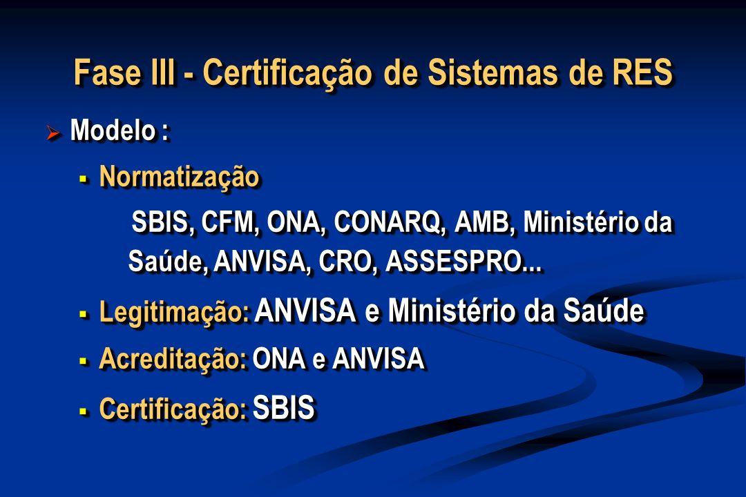 Fase III - Certificação de Sistemas de RES Modelo : Modelo : Normatização Normatização SBIS, CFM, ONA, CONARQ, AMB, Ministério da Saúde, ANVISA, CRO, ASSESPRO...