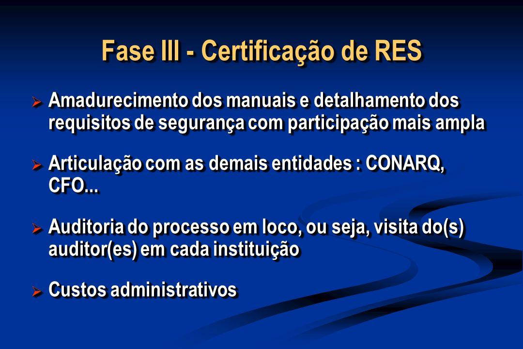 Fase III - Certificação de RES Amadurecimento dos manuais e detalhamento dos requisitos de segurança com participação mais ampla Amadurecimento dos ma