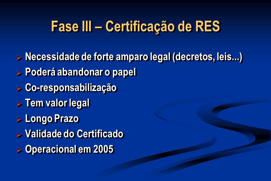 Fase III – Certificação de RES Necessidade de forte amparo legal (decretos, leis...) Necessidade de forte amparo legal (decretos, leis...) Poderá aban