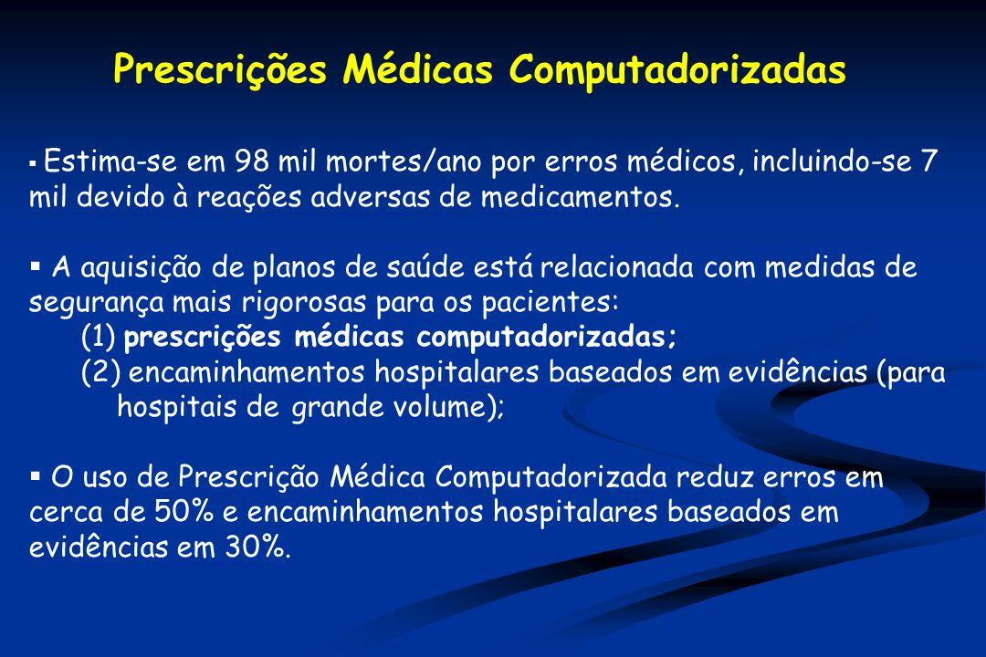 Estima-se em 98 mil mortes/ano por erros médicos, incluindo-se 7 mil devido à reações adversas de medicamentos. A aquisição de planos de saúde está re