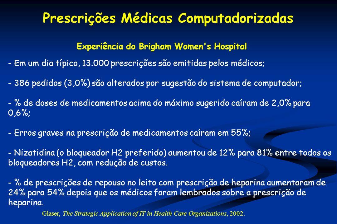 Experiência do Brigham Women s Hospital - Em um dia típico, 13.000 prescrições são emitidas pelos médicos; - 386 pedidos (3,0%) são alterados por sugestão do sistema de computador; - % de doses de medicamentos acima do máximo sugerido caíram de 2,0% para 0,6%; - Erros graves na prescrição de medicamentos caíram em 55%; - Nizatidina (o bloqueador H2 preferido) aumentou de 12% para 81% entre todos os bloqueadores H2, com redução de custos.