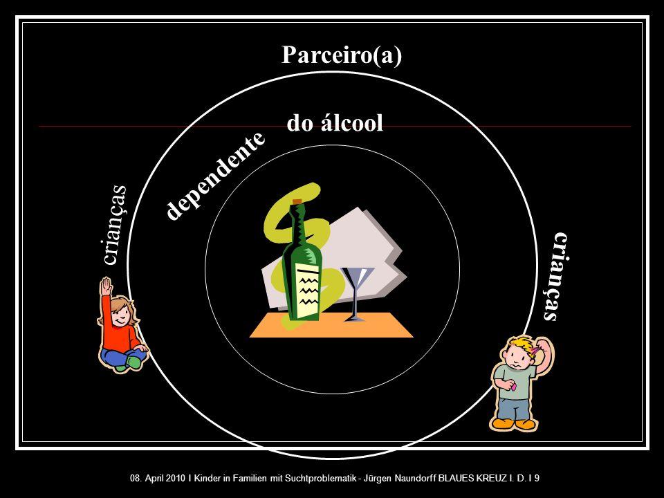08.April 2010 I Kinder in Familien mit Suchtproblematik - Jürgen Naundorff BLAUES KREUZ I.